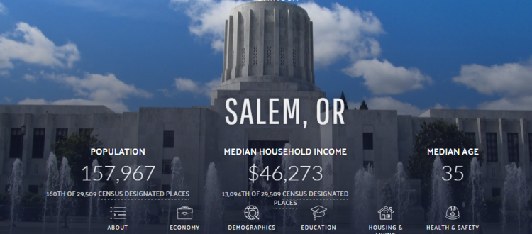 Image with population statistics for Salem, Oregon