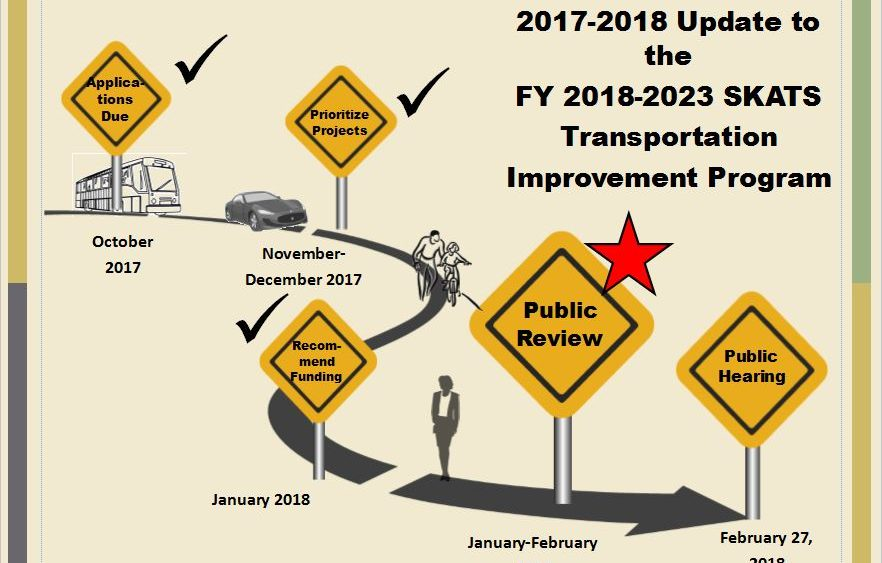 Image showing the public review process. We are in the public review period with a hearing scheduled for February 27, 2018.