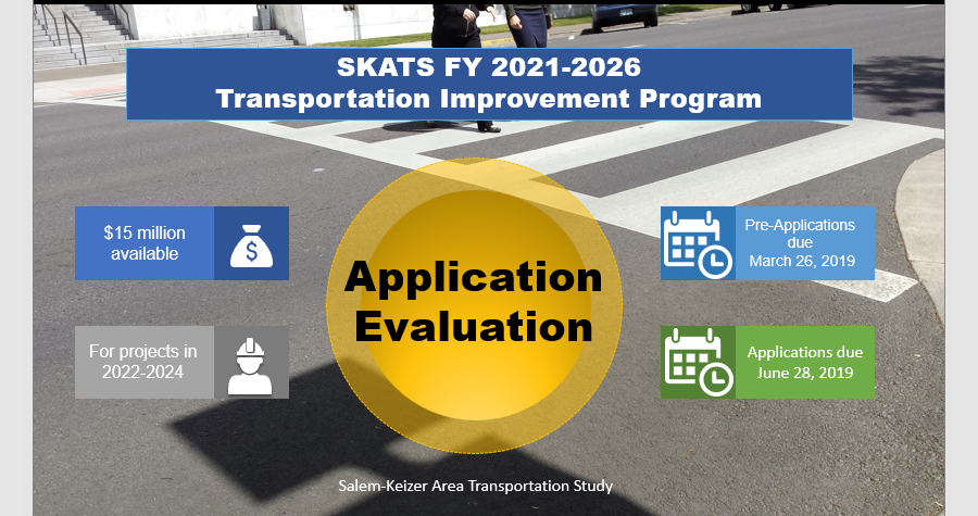 Application Evaluation for the SKATS FY 2021-2026 TIP